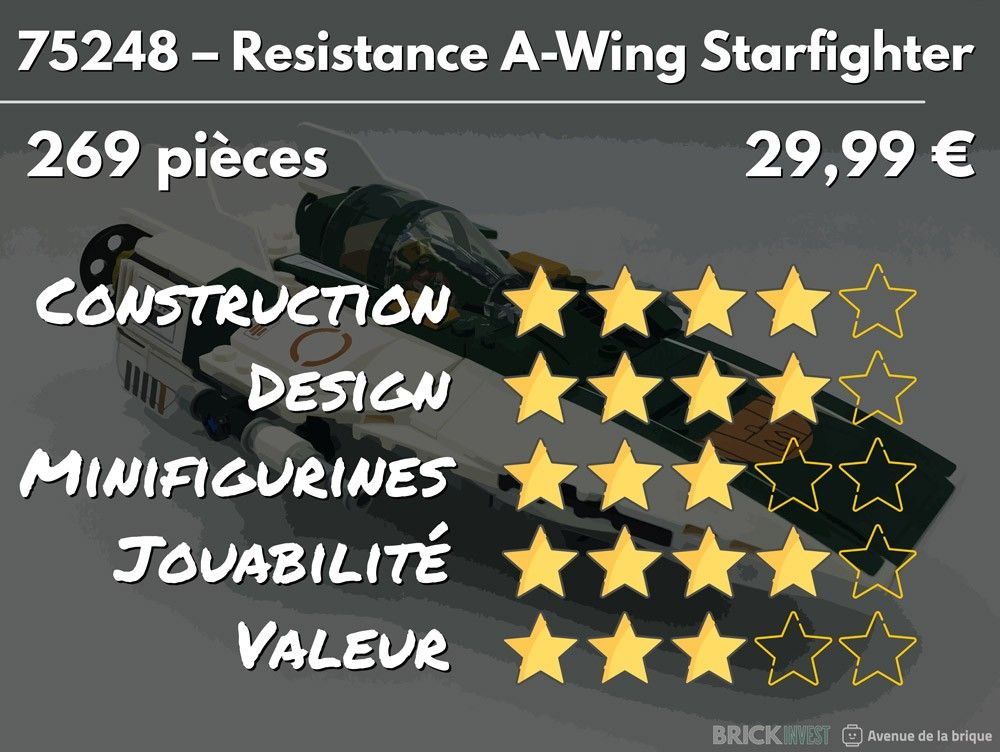 Review LEGO Star Wars 75248 Resistance A-Wing Starfighter - Conclusion
